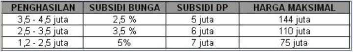 skema-subsidi.jpg